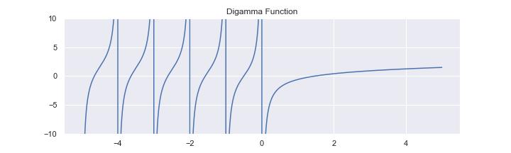 ディガンマ関数