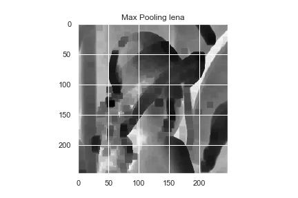 pooling lena