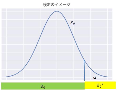検定イメージ