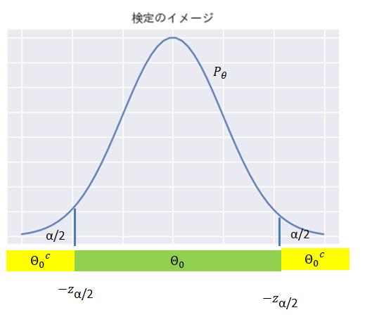 検定イメージ図2